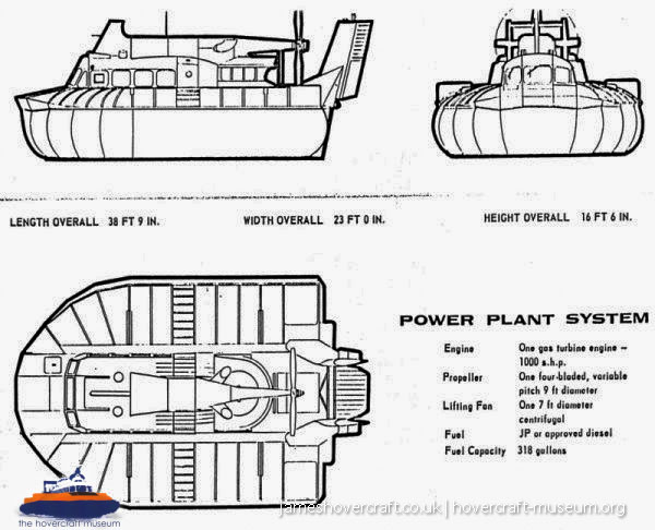 SRN5 diagrams -   (The <a href='http://www.hovercraft-museum.org/' target='_blank'>Hovercraft Museum Trust</a>).