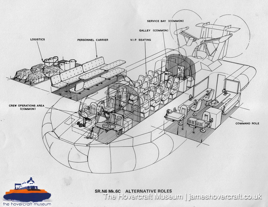SRN6 diagrams - Layout of the SRN6 Twin-Prop (The <a href='http://www.hovercraft-museum.org/' target='_blank'>Hovercraft Museum Trust</a>).